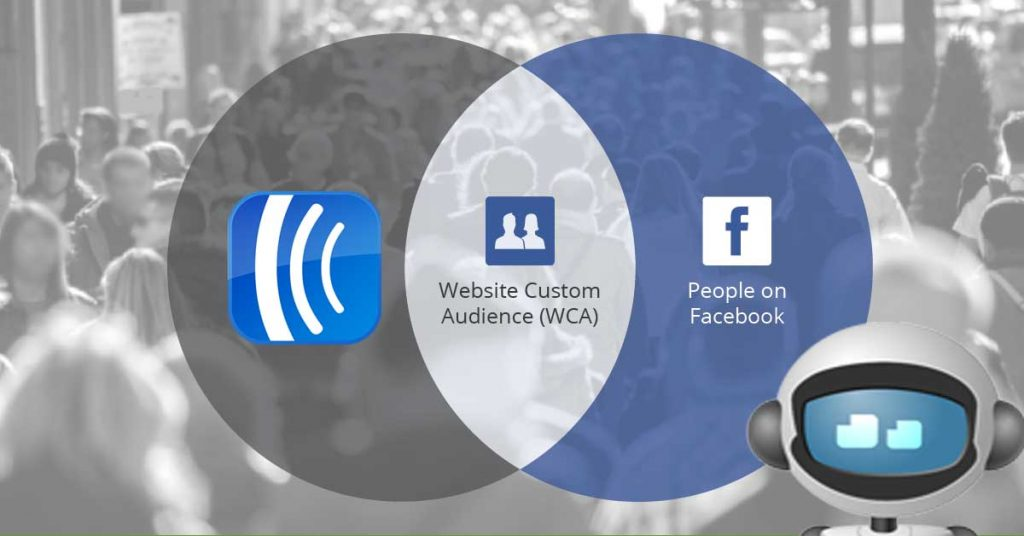 Sync AWeber Segments With Facebook Custom Audiences